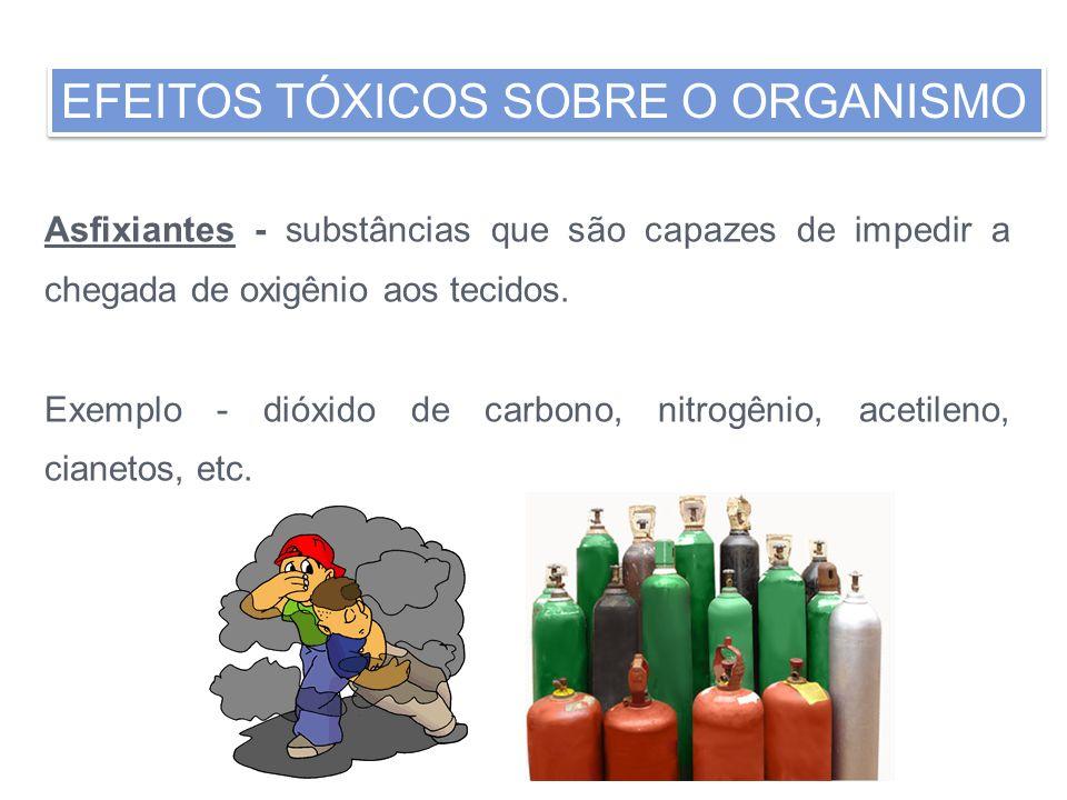 EFEITOS TÓXICOS SOBRE O ORGANISMO
