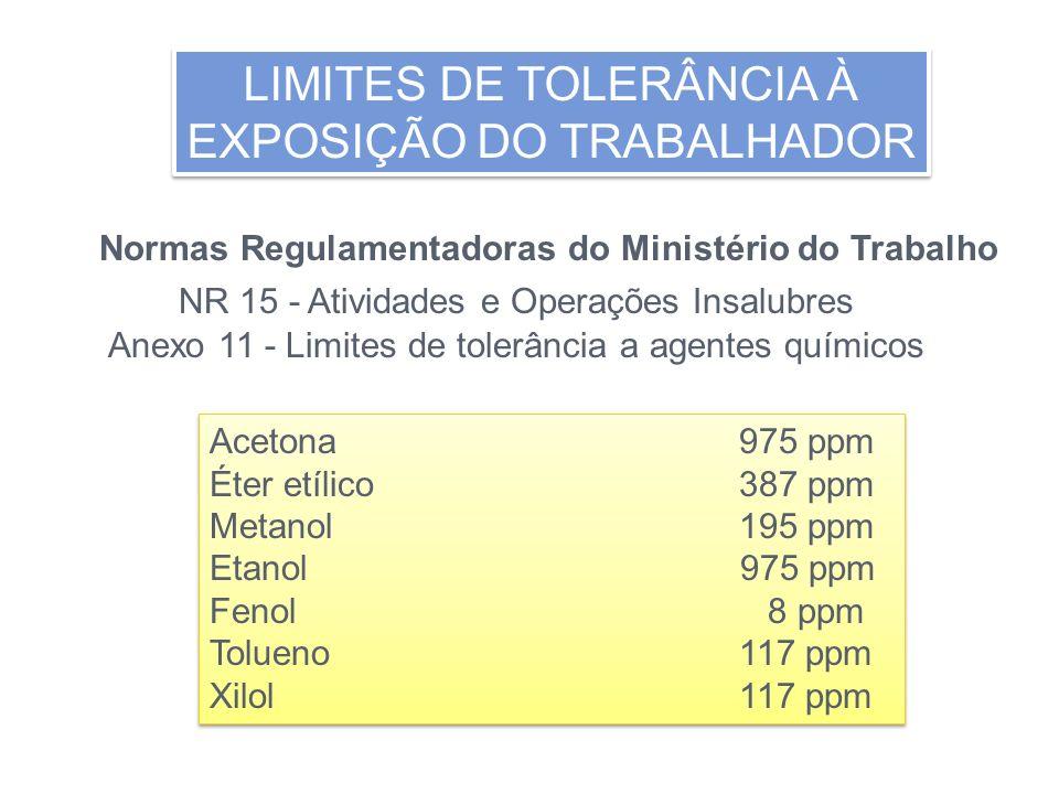 LIMITES DE TOLERÂNCIA À EXPOSIÇÃO DO TRABALHADOR