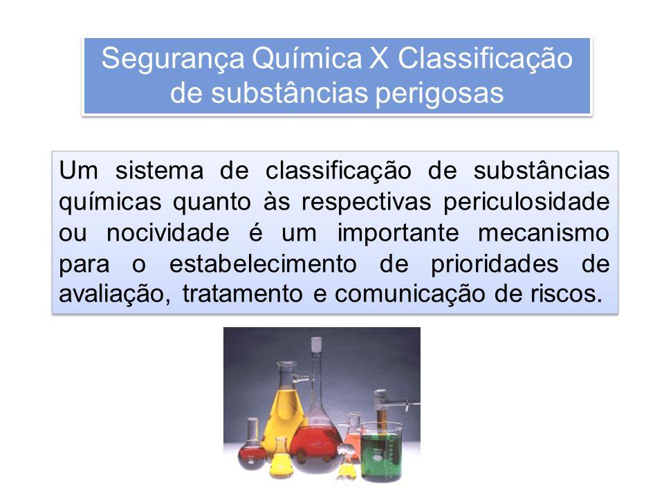 Segurança Química X Classificação de substâncias perigosas