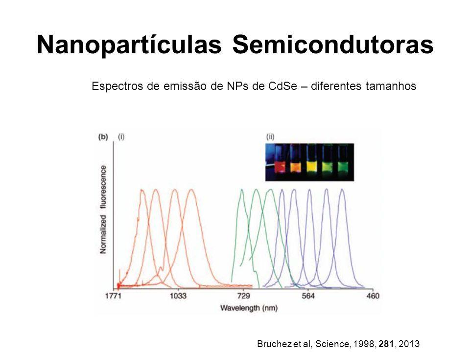 Nanopartículas Semicondutoras