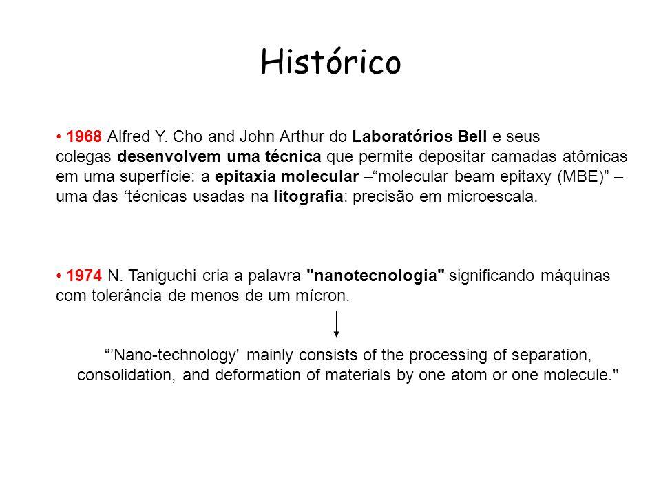 Histórico• 1968 Alfred Y. Cho and John Arthur do Laboratórios Bell e seus.