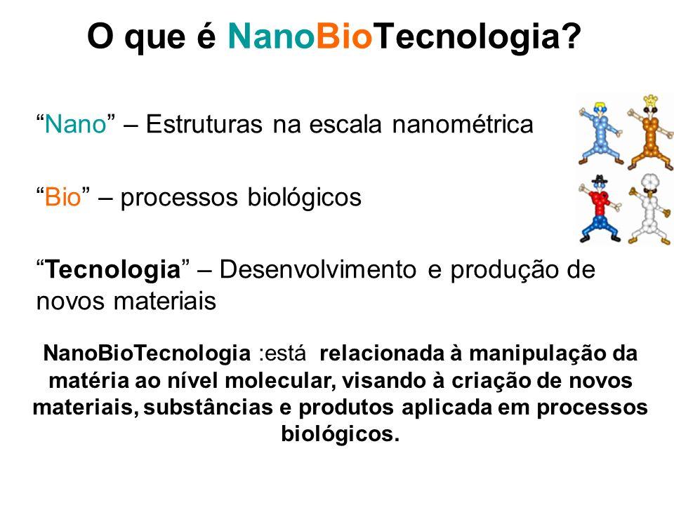 O que é NanoBioTecnologia