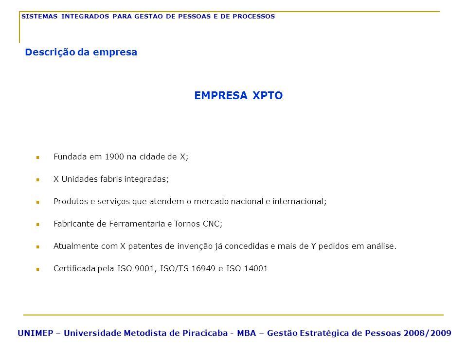 EMPRESA XPTO Descrição da empresa Fundada em 1900 na cidade de X;
