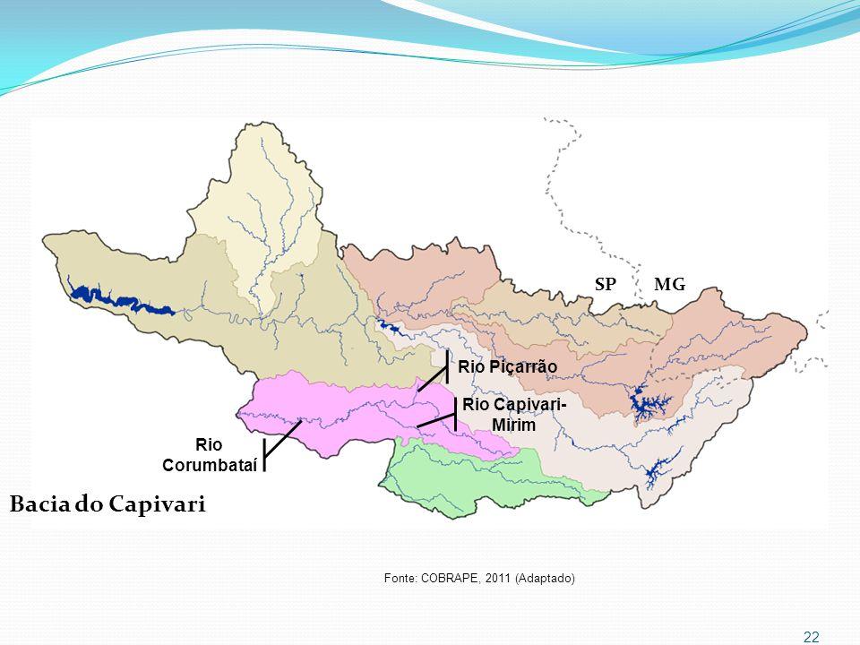Bacia do Capivari SP MG Rio Piçarrão Rio Capivari-Mirim Rio Corumbataí