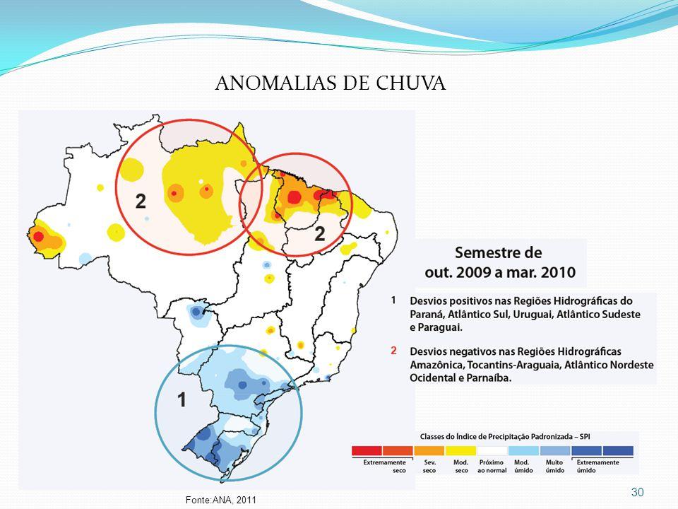 ANOMALIAS DE CHUVA Fonte:ANA, 2011