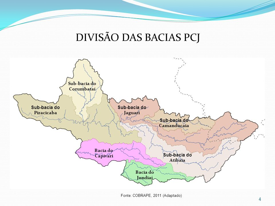 DIVISÃO DAS BACIAS PCJ Sub-bacia do Corumbataí Sub-bacia do Piracicaba