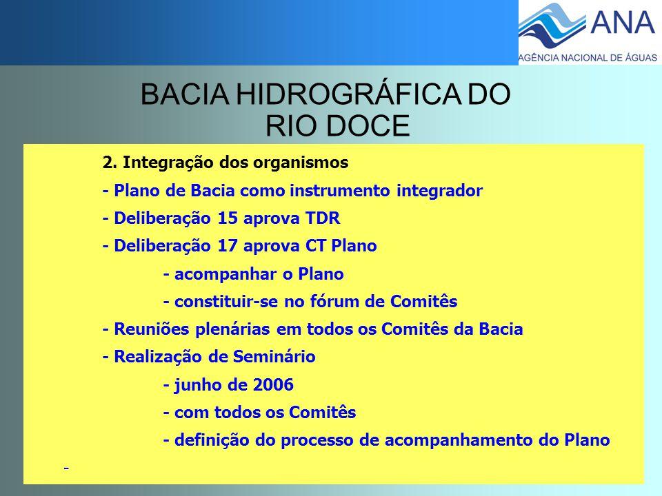 BACIA HIDROGRÁFICA DO RIO DOCE