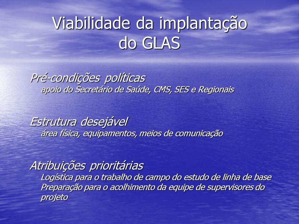 Viabilidade da implantação do GLAS