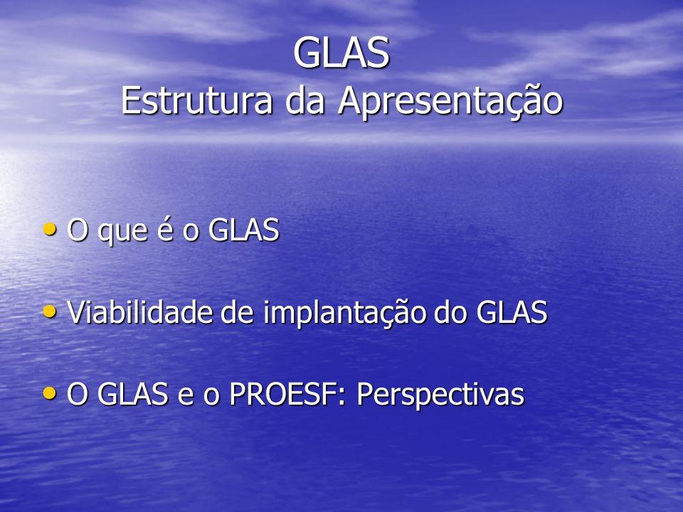 GLAS Estrutura da Apresentação