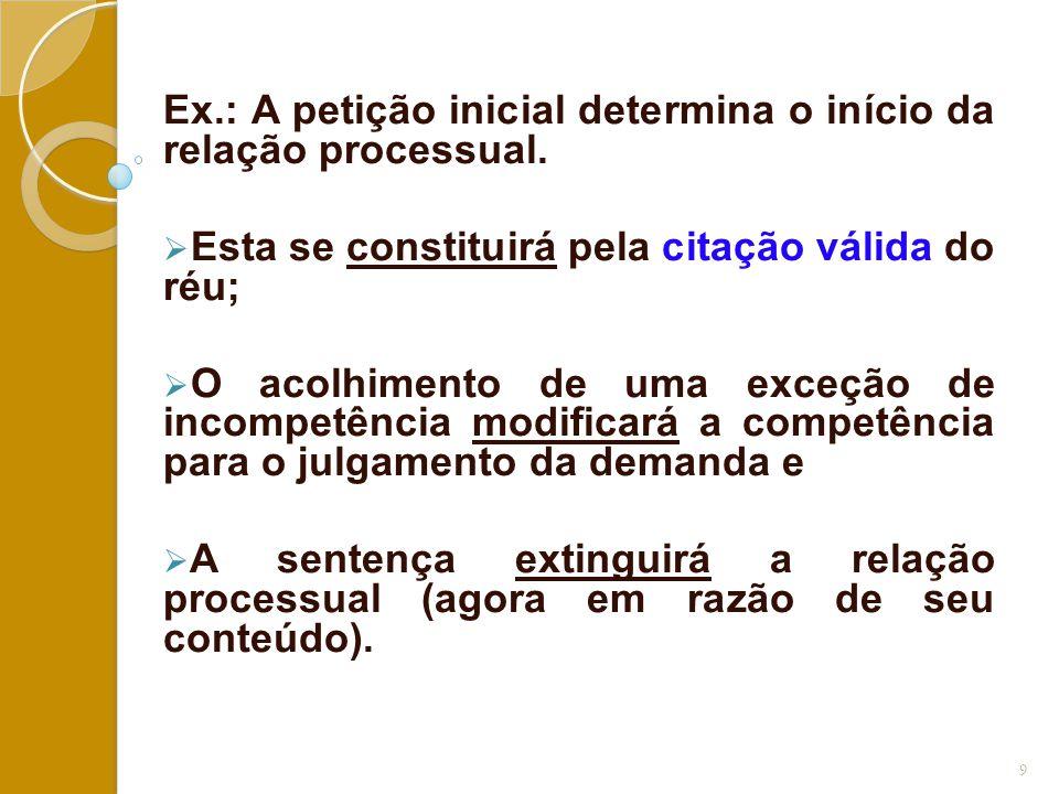 Ex.: A petição inicial determina o início da relação processual.