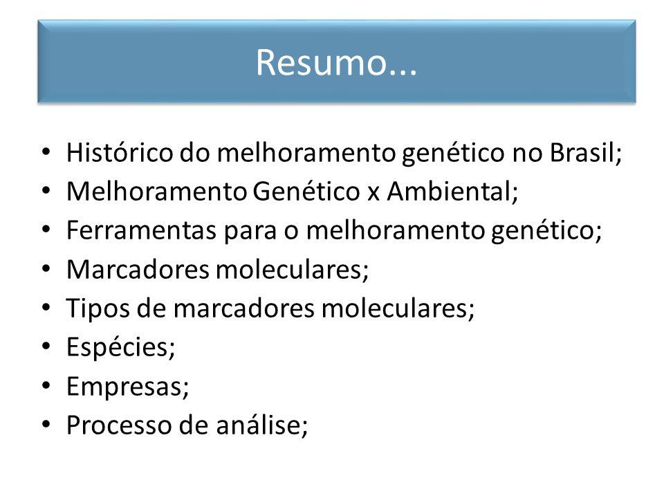 Resumo... Histórico do melhoramento genético no Brasil;