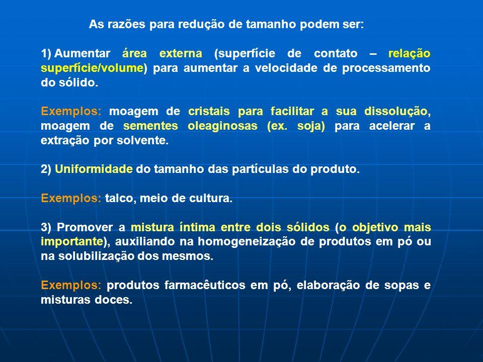 2) Uniformidade do tamanho das partículas do produto.