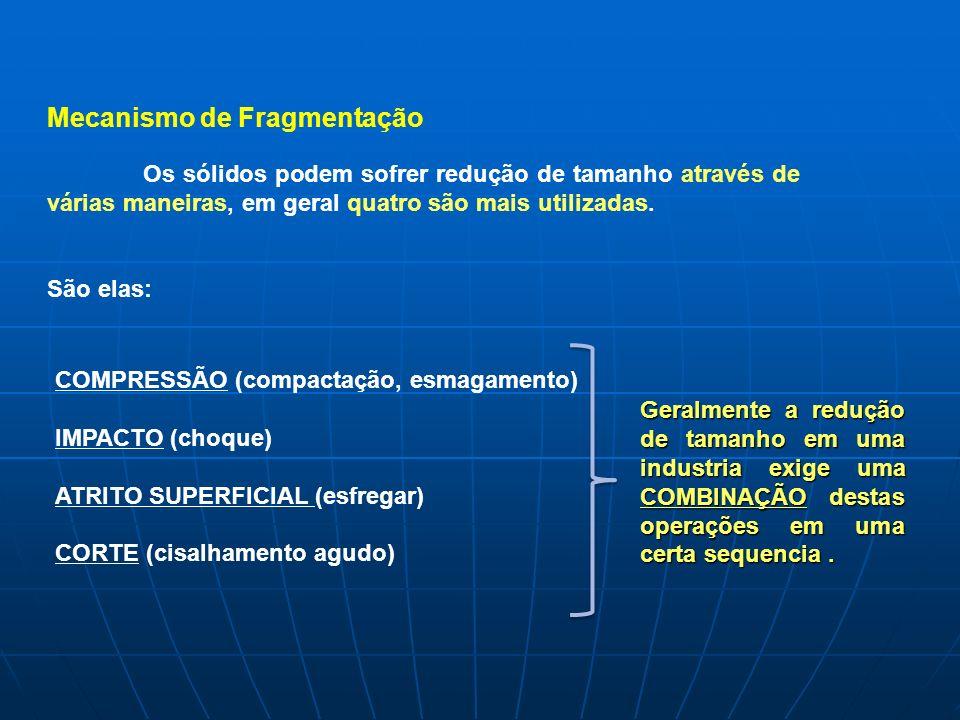 Mecanismo de Fragmentação