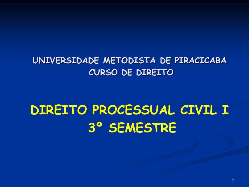 UNIVERSIDADE METODISTA DE PIRACICABA DIREITO PROCESSUAL CIVIL I