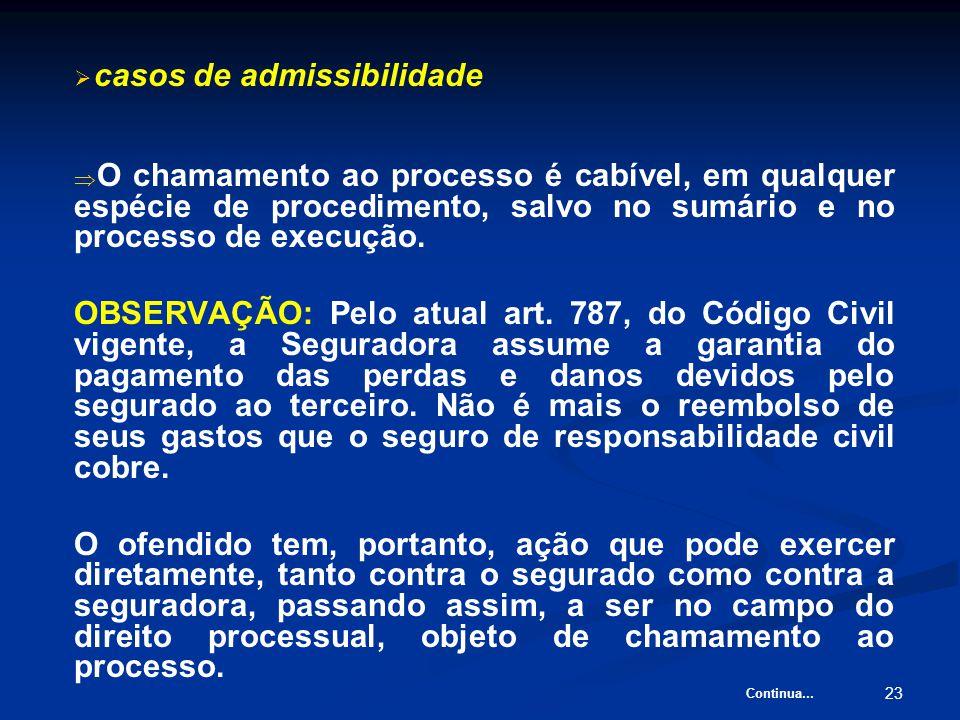 casos de admissibilidade