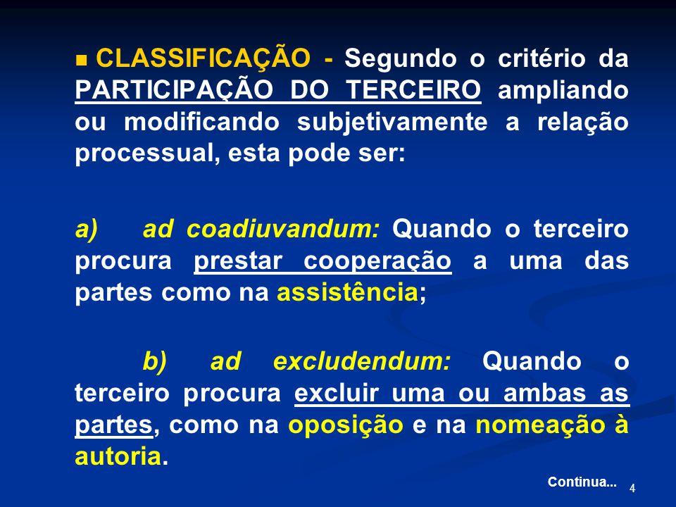 CLASSIFICAÇÃO - Segundo o critério da PARTICIPAÇÃO DO TERCEIRO ampliando ou modificando subjetivamente a relação processual, esta pode ser: