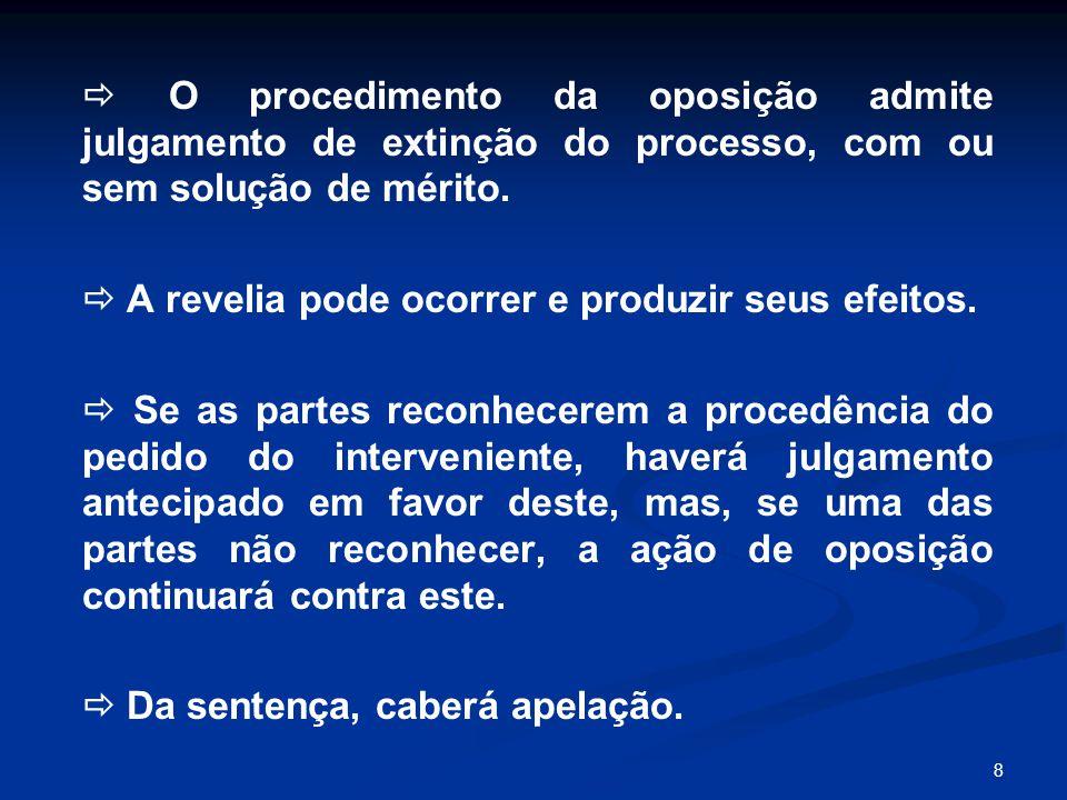  O procedimento da oposição admite julgamento de extinção do processo, com ou sem solução de mérito.