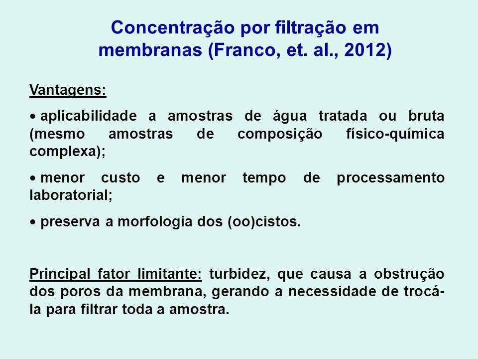 Concentração por filtração em membranas (Franco, et. al., 2012)
