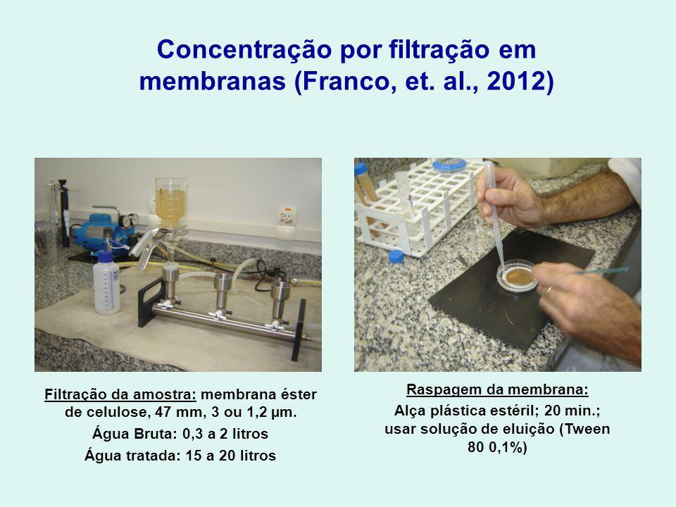 Filtração da amostra: membrana éster de celulose, 47 mm, 3 ou 1,2 µm.