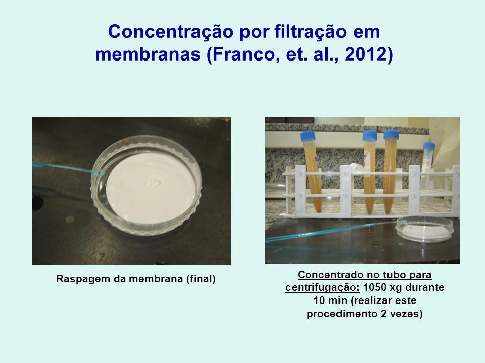 Raspagem da membrana (final)