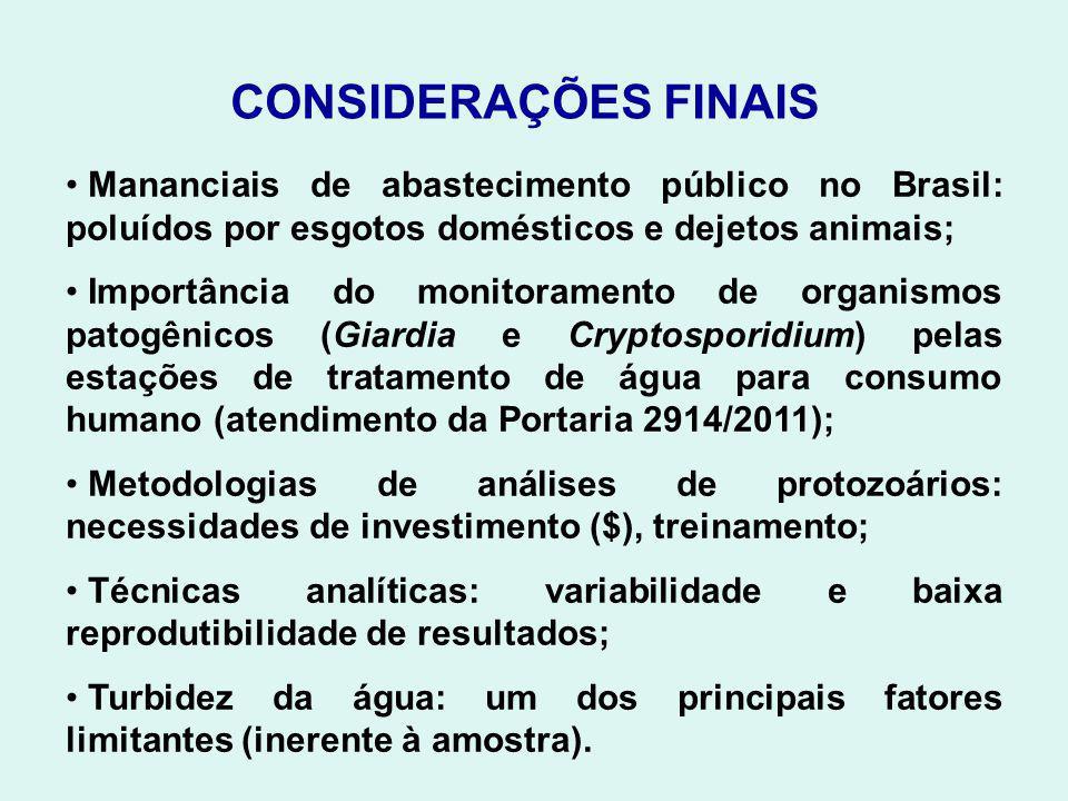 CONSIDERAÇÕES FINAIS Mananciais de abastecimento público no Brasil: poluídos por esgotos domésticos e dejetos animais;