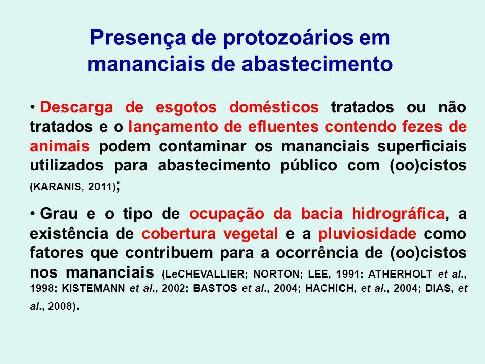 Presença de protozoários em mananciais de abastecimento