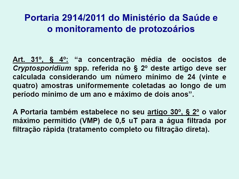 Portaria 2914/2011 do Ministério da Saúde e o monitoramento de protozoários