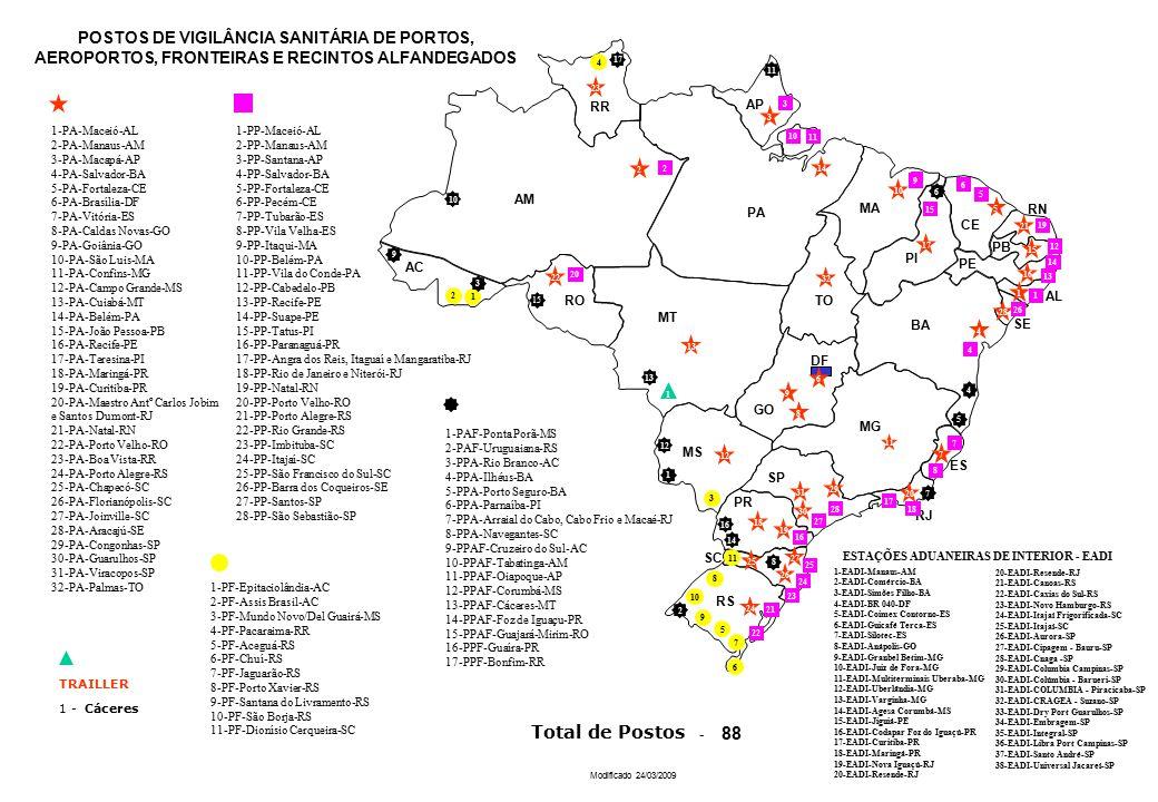 Total de Postos POSTOS DE VIGILÂNCIA SANITÁRIA DE PORTOS,