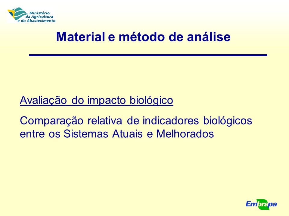 Material e método de análise