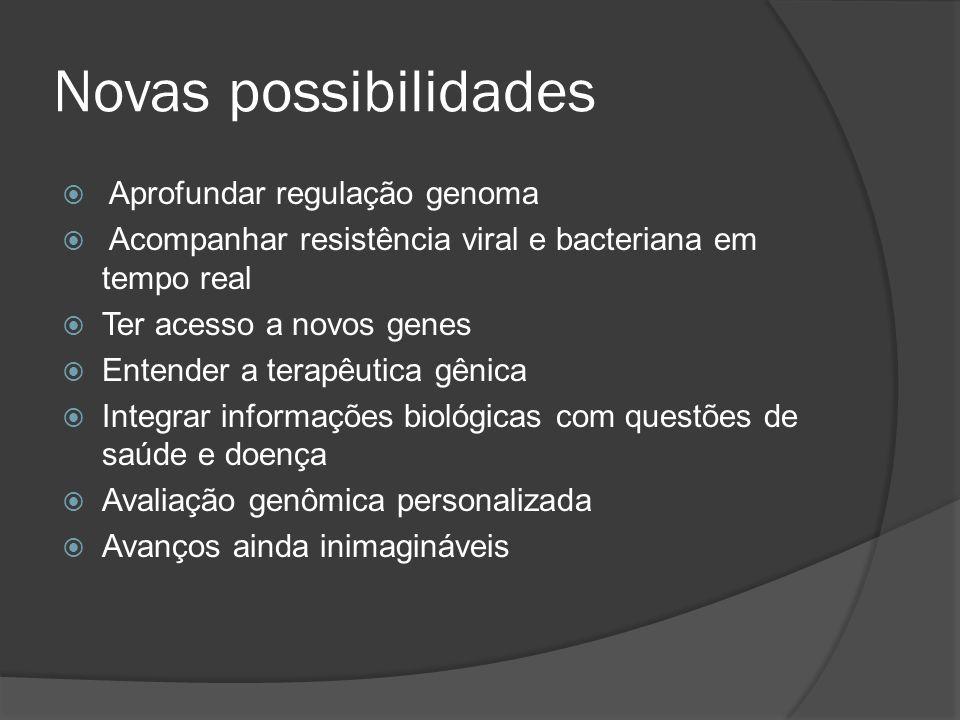 Novas possibilidades Aprofundar regulação genoma