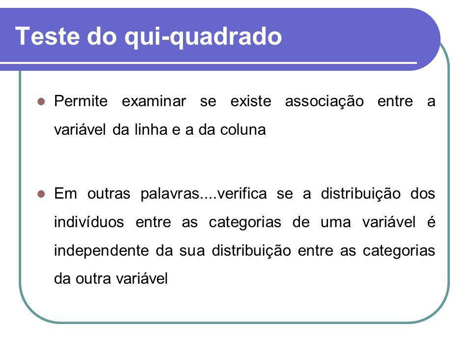 Teste do qui-quadradoPermite examinar se existe associação entre a variável da linha e a da coluna.