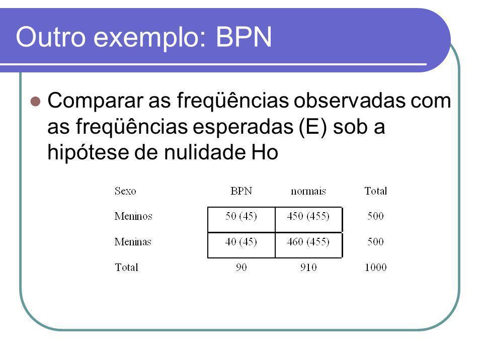 Outro exemplo: BPNComparar as freqüências observadas com as freqüências esperadas (E) sob a hipótese de nulidade Ho.