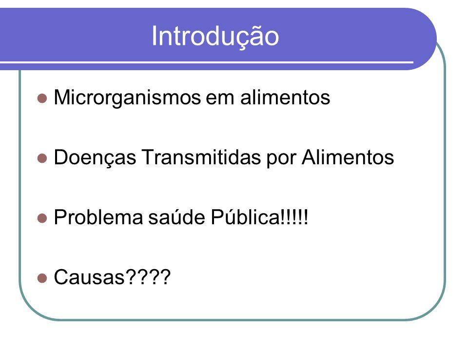 Introdução Microrganismos em alimentos