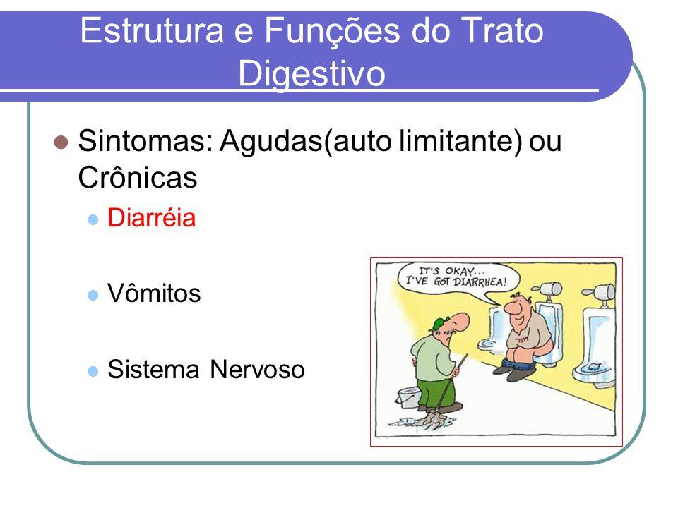 Estrutura e Funções do Trato Digestivo