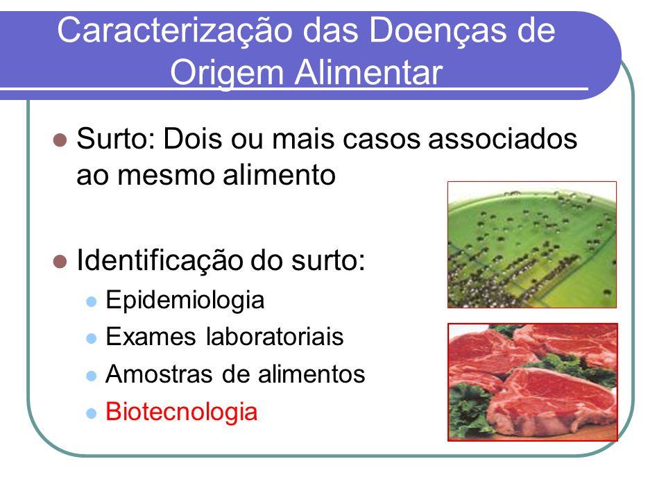 Caracterização das Doenças de Origem Alimentar