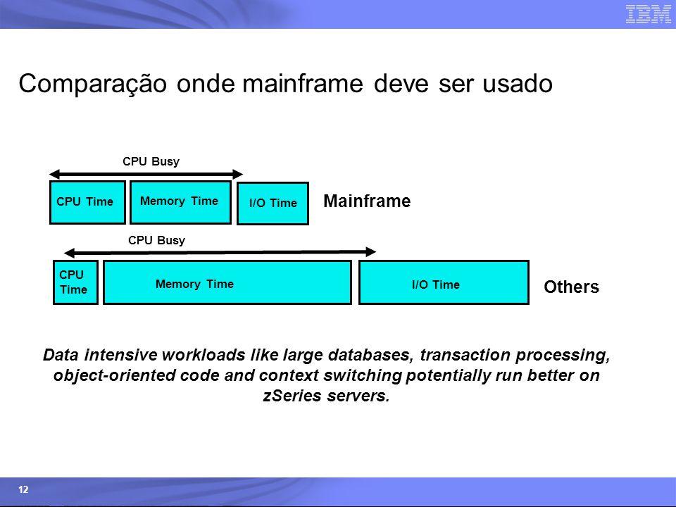 Comparação onde mainframe deve ser usado