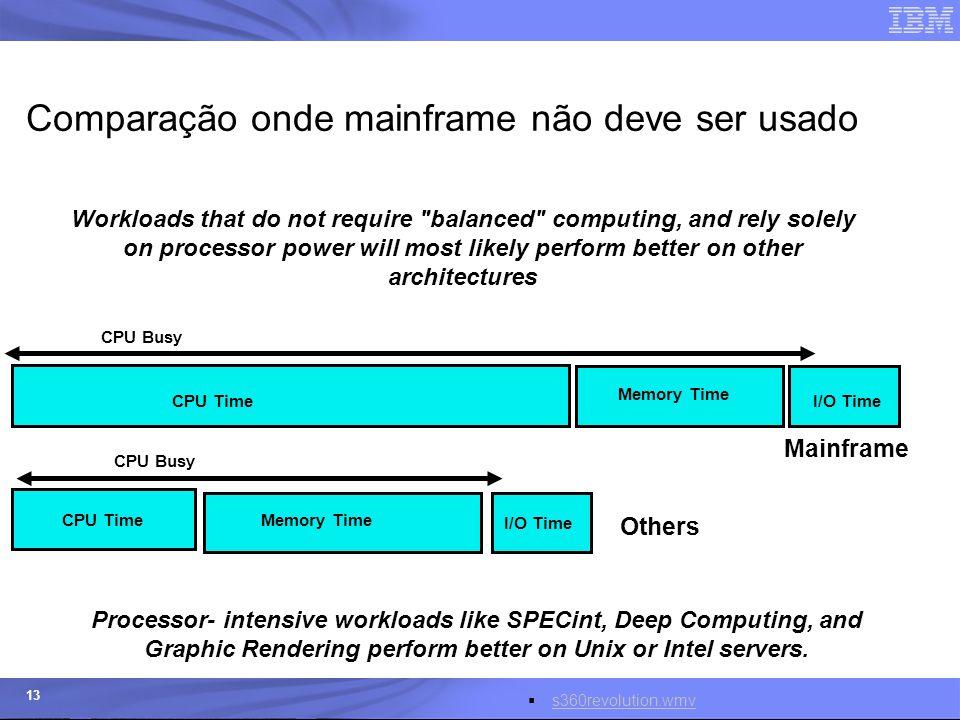 Comparação onde mainframe não deve ser usado