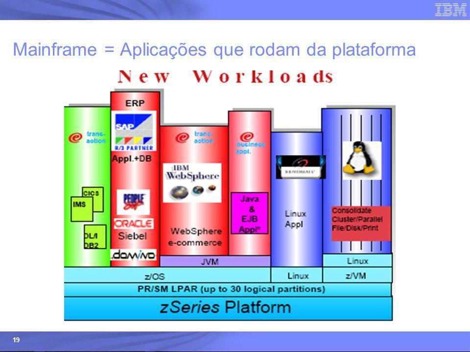 Mainframe = Aplicações que rodam da plataforma