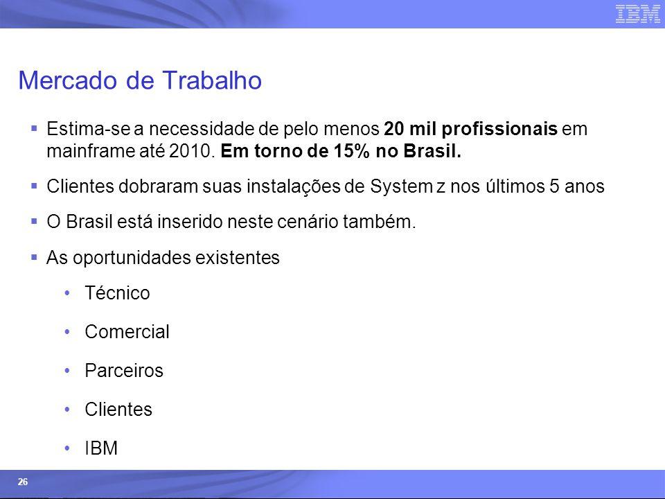 Mercado de Trabalho Estima-se a necessidade de pelo menos 20 mil profissionais em mainframe até 2010. Em torno de 15% no Brasil.