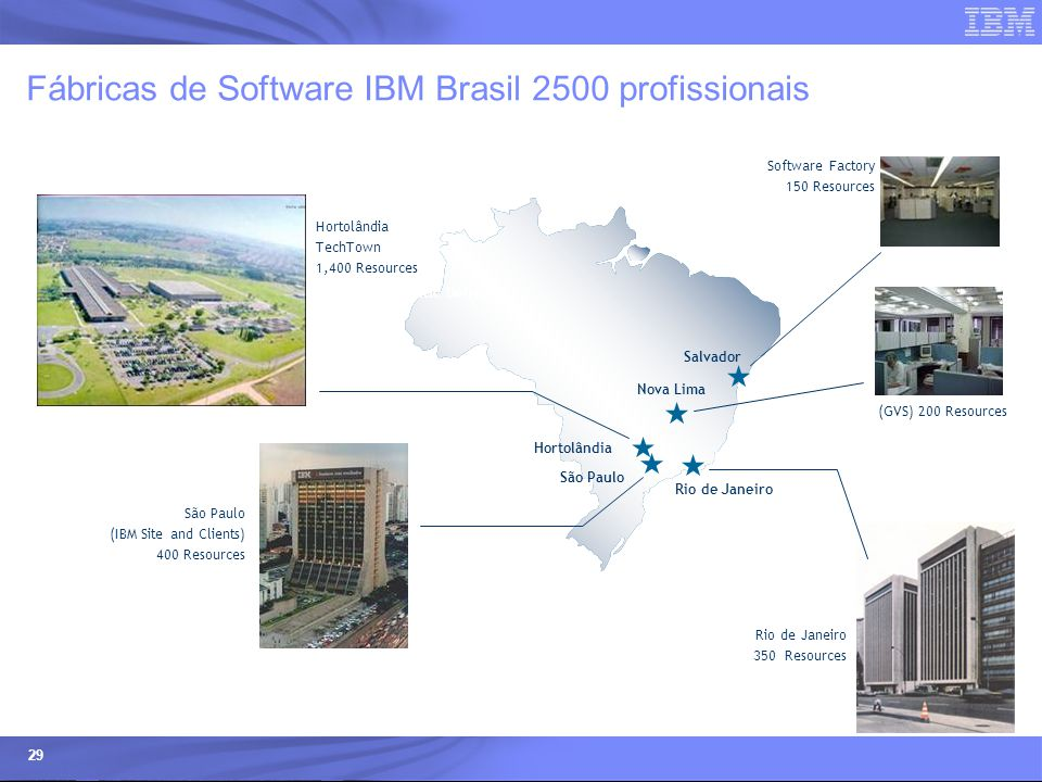 Fábricas de Software IBM Brasil 2500 profissionais