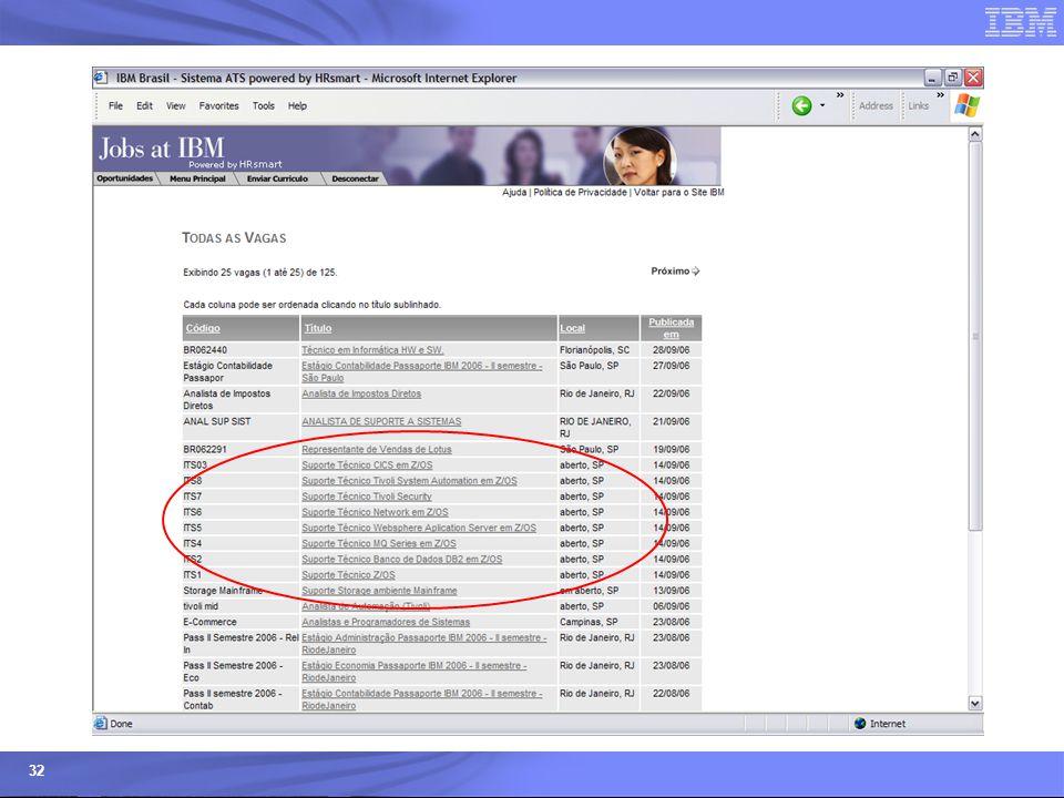 Oportunidades de Empregos/Estágios na IBM Brasil