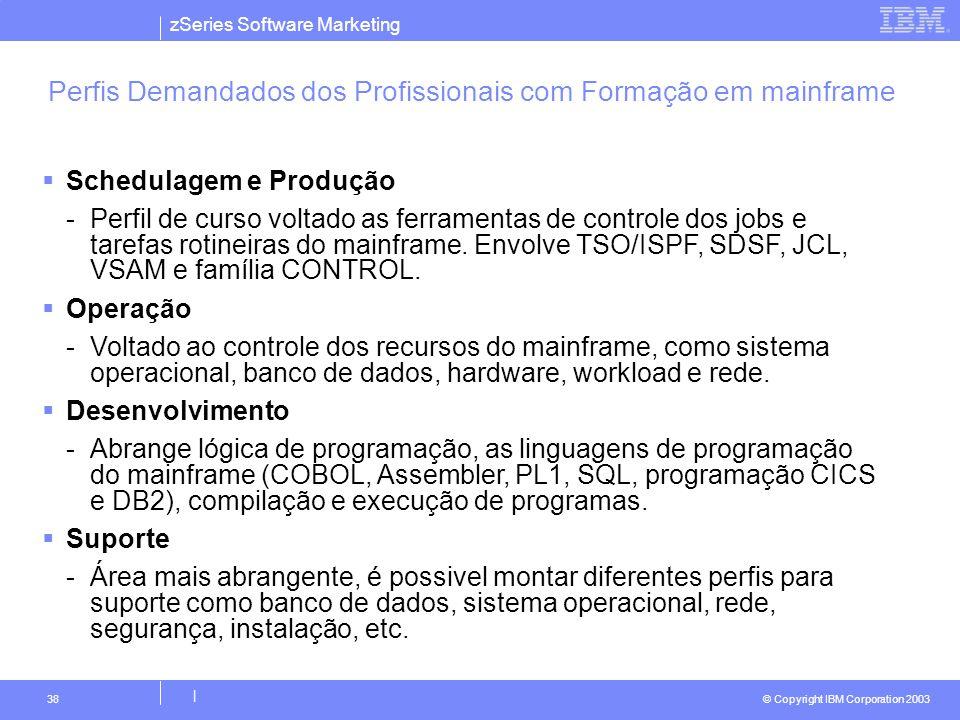 Perfis Demandados dos Profissionais com Formação em mainframe