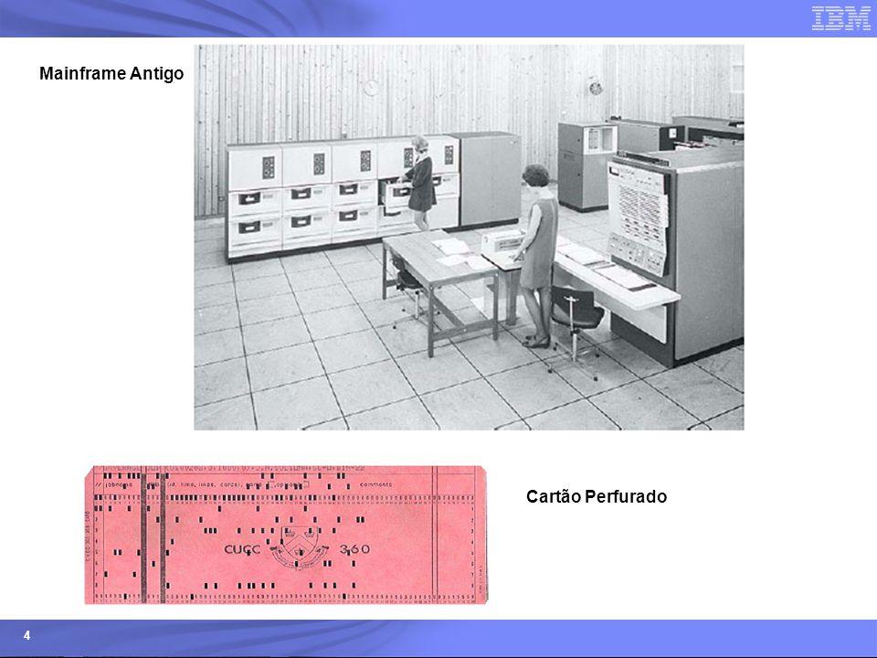 Mainframe Antigo Cartão Perfurado Histórico Parte 1