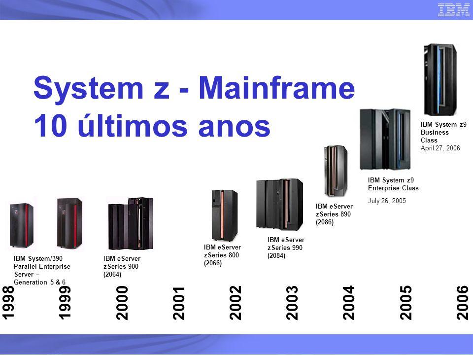 System z - Mainframe 10 últimos anos 1998 1999 2000 2001 2002 2003