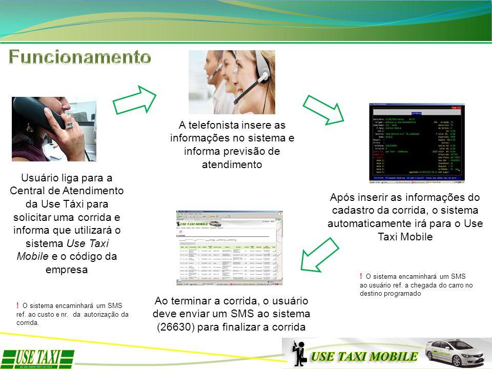 Funcionamento A telefonista insere as informações no sistema e informa previsão de atendimento.