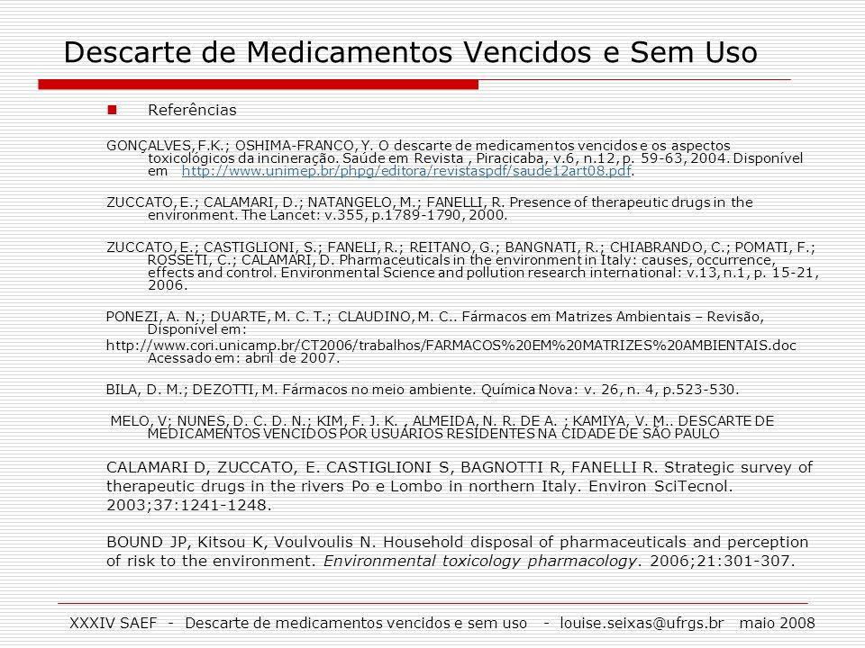 Descarte de Medicamentos Vencidos e Sem Uso