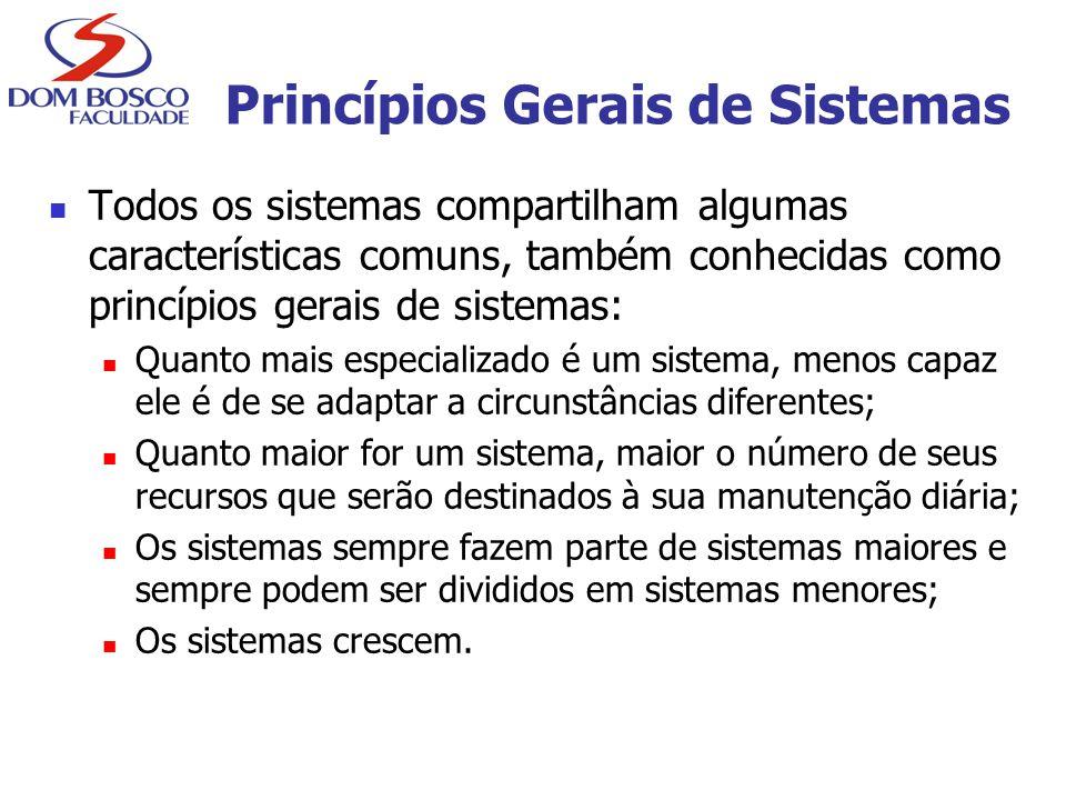 Princípios Gerais de Sistemas