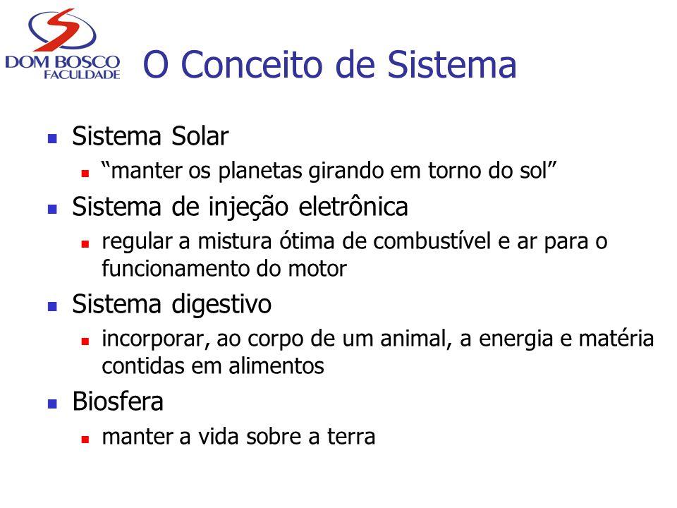 O Conceito de Sistema Sistema Solar Sistema de injeção eletrônica