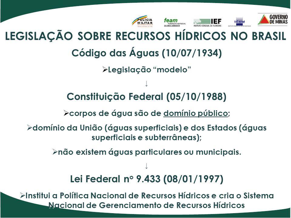 LEGISLAÇÃO SOBRE RECURSOS HÍDRICOS NO BRASIL