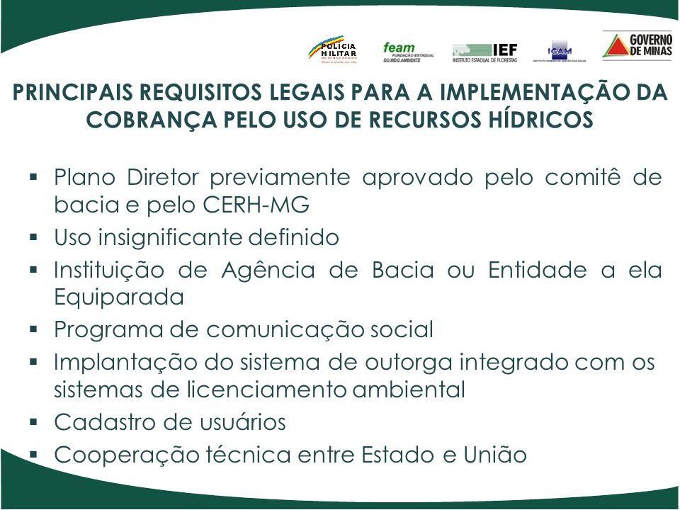 PRINCIPAIS REQUISITOS LEGAIS PARA A IMPLEMENTAÇÃO DA COBRANÇA PELO USO DE RECURSOS HÍDRICOS